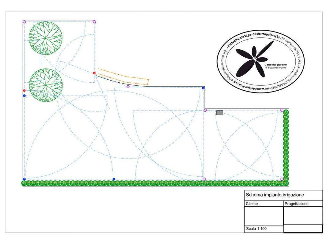 impianti di irrigazione - arte del giardino - Progettare Irrigazione Giardino